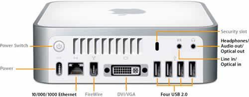 Nuevo Mac mini Intel Core Duo