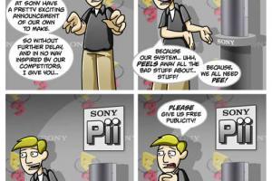 Sony Pii