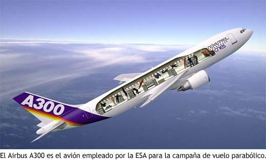 El Airbus A300 es el avión empleado por la ESA en los vuelos parabólicos.