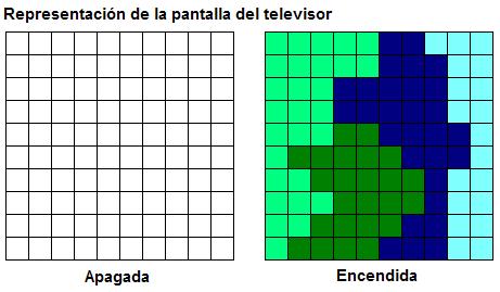 Representación de la pantalla de un televisor