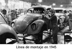 VW - Línea de Montaje 1945